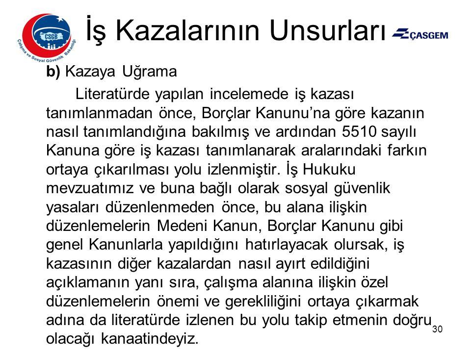 İş Kazalarının Unsurları b) Kazaya Uğrama Literatürde yapılan incelemede iş kazası tanımlanmadan önce, Borçlar Kanunu'na göre kazanın nasıl tanımlandı