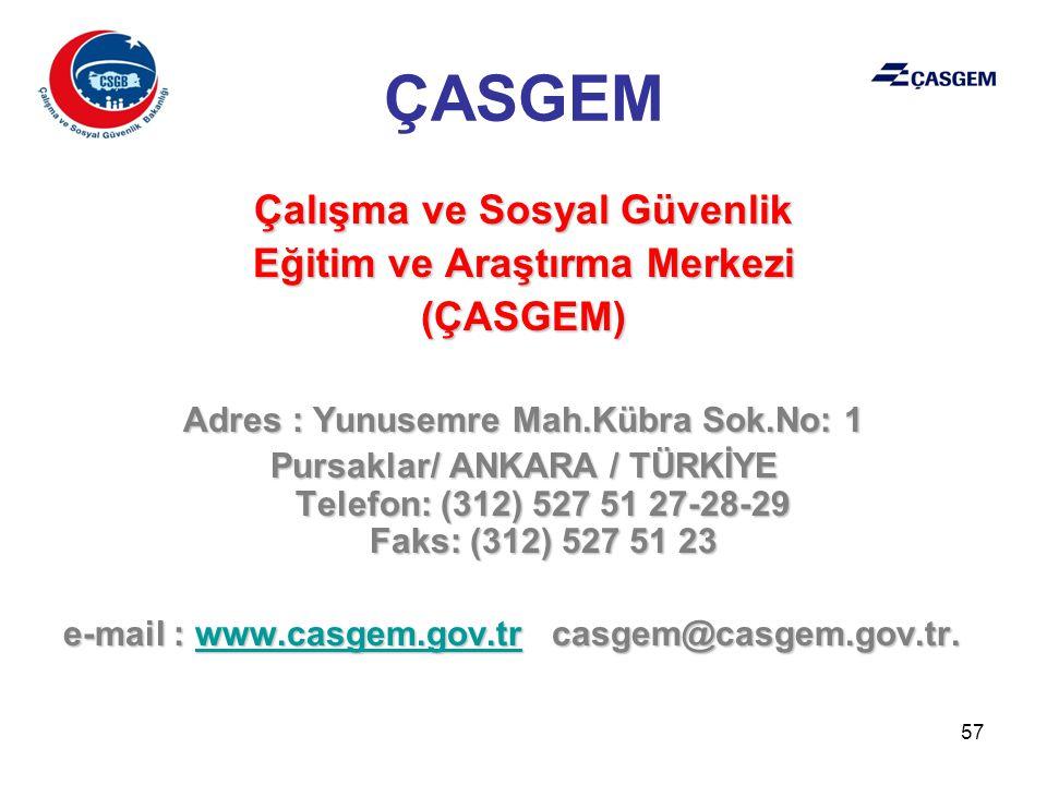 ÇASGEM Çalışma ve Sosyal Güvenlik Eğitim ve Araştırma Merkezi (ÇASGEM) Adres : Yunusemre Mah.Kübra Sok.No: 1 Pursaklar/ ANKARA / TÜRKİYE Telefon: (312) 527 51 27-28-29 Faks: (312) 527 51 23 e-mail : www.casgem.gov.tr casgem@casgem.gov.tr.