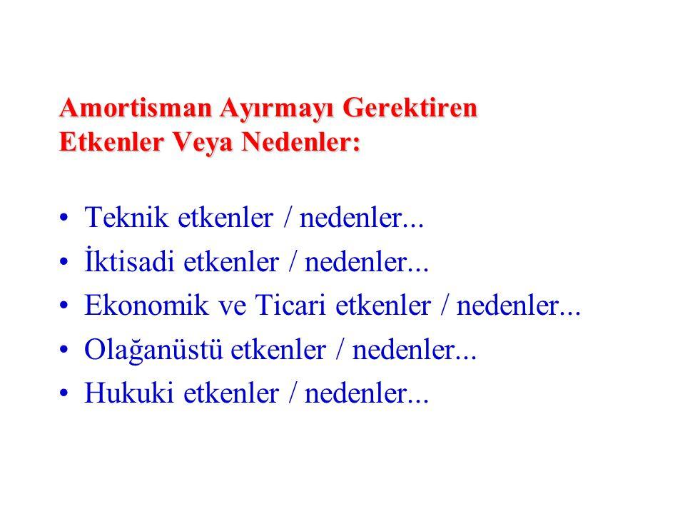 Amortisman Ayırmayı Gerektiren Etkenler Veya Nedenler: •Teknik etkenler / nedenler... •İktisadi etkenler / nedenler... •Ekonomik ve Ticari etkenler /