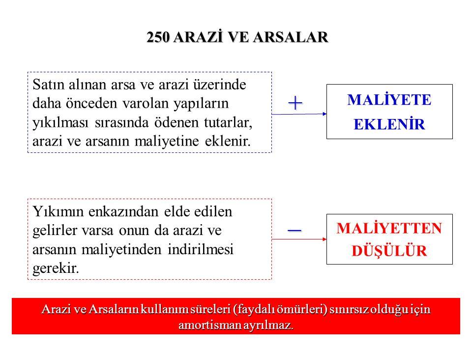 250 ARAZİ VE ARSALAR Yıkımın enkazından elde edilen gelirler varsa onun da arazi ve arsanın maliyetinden indirilmesi gerekir.