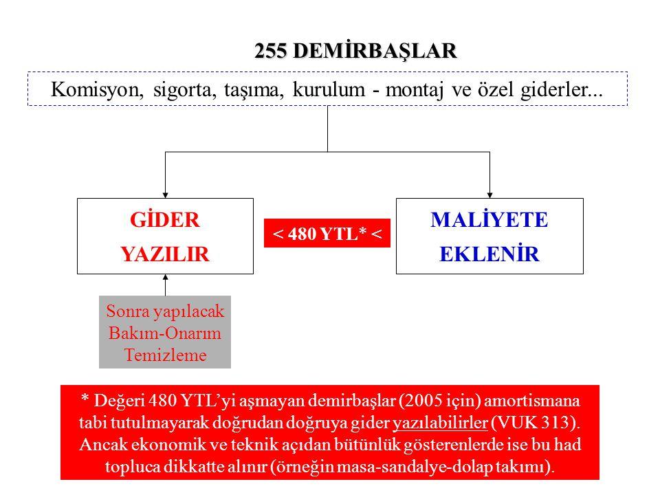 255 DEMİRBAŞLAR MALİYETE EKLENİR Komisyon, sigorta, taşıma, kurulum - montaj ve özel giderler...