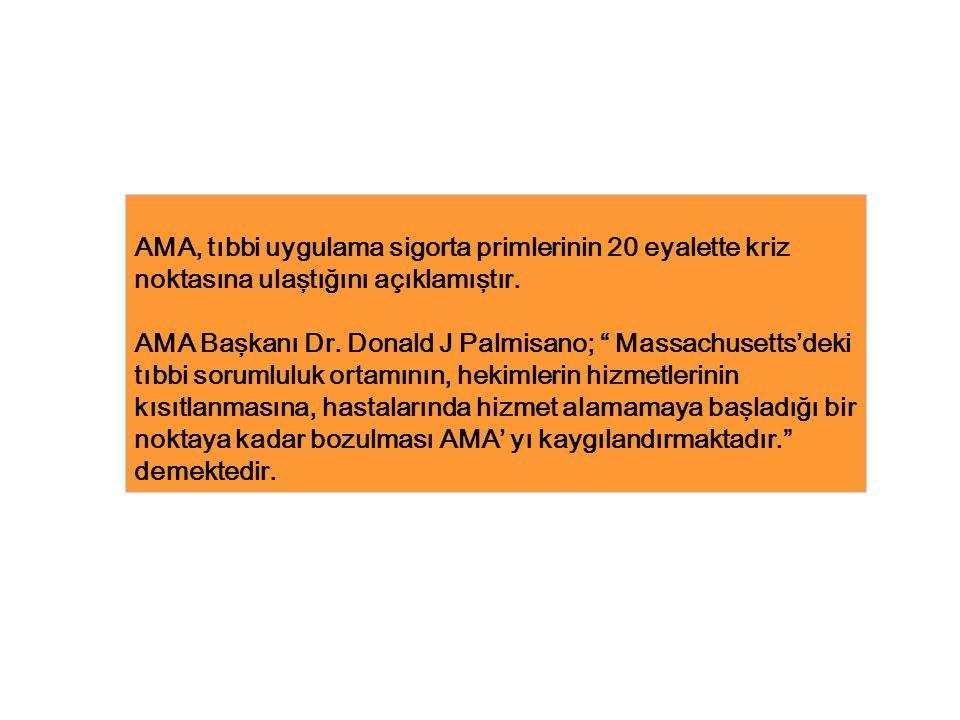 AMA, tıbbi uygulama sigorta primlerinin 20 eyalette kriz noktasına ulaştığını açıklamıştır.