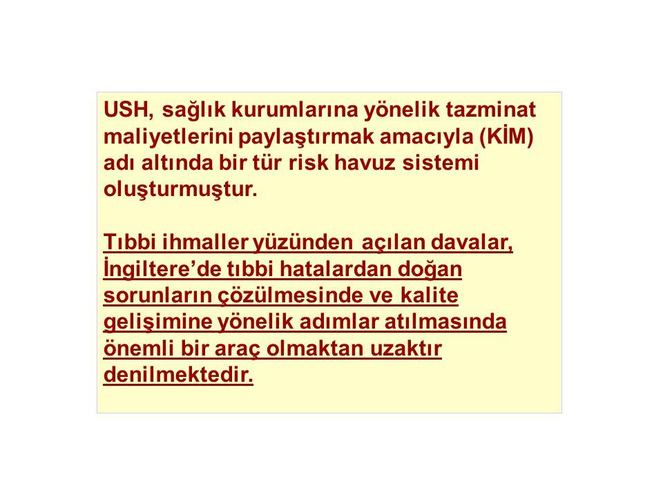 USH, sağlık kurumlarına yönelik tazminat maliyetlerini paylaştırmak amacıyla (KİM) adı altında bir tür risk havuz sistemi oluşturmuştur.