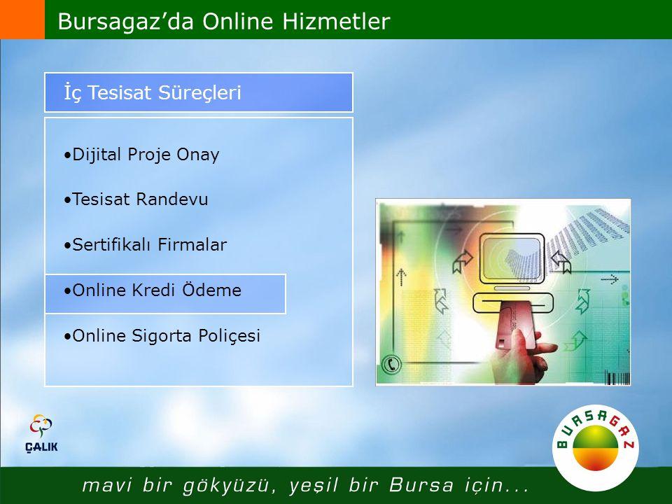 Bursagaz'da Online Hizmetler İç Tesisat Süreçleri •Dijital Proje Onay •Tesisat Randevu •Sertifikalı Firmalar •Online Kredi Ödeme •Online Sigorta Poliç