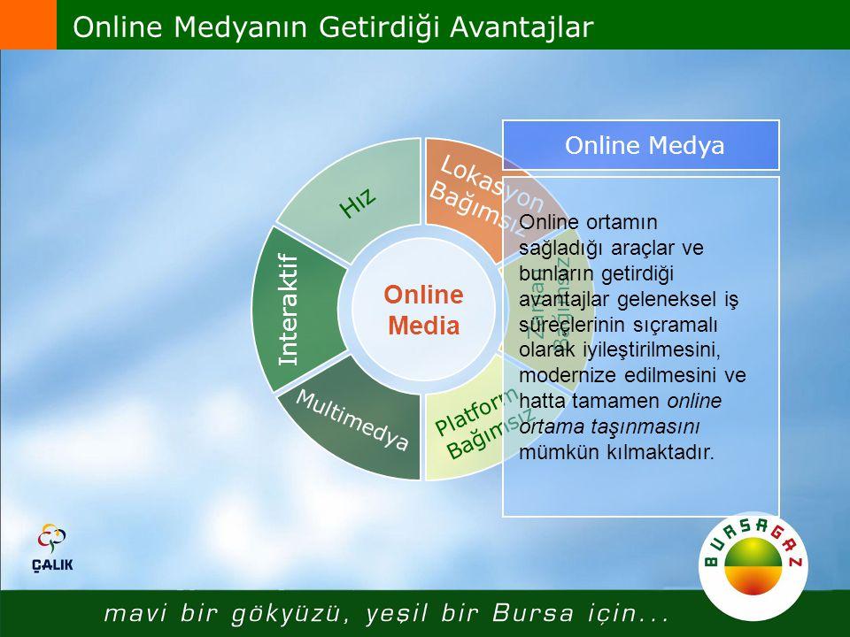 Online Medyanın Getirdiği Avantajlar Online Media Hız Lokasyon Bağımsız Zaman Bağımsız Platform Bağımsız Interaktif Multimedya Online Medya Online ort