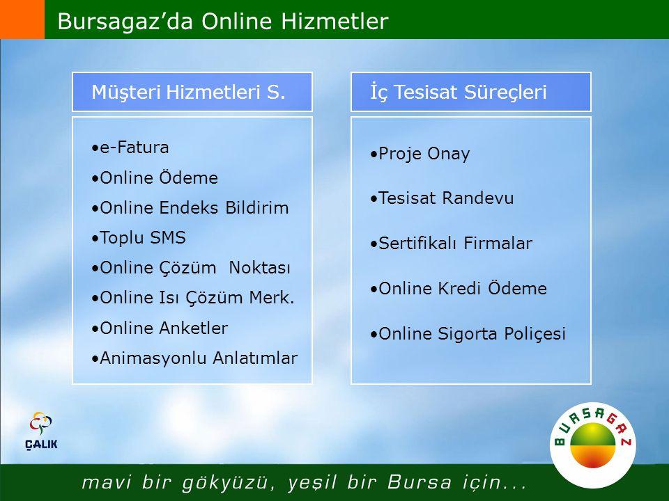 İç Tesisat Süreçleri •Proje Onay •Tesisat Randevu •Sertifikalı Firmalar •Online Kredi Ödeme •Online Sigorta Poliçesi Bursagaz'da Online Hizmetler Müşt