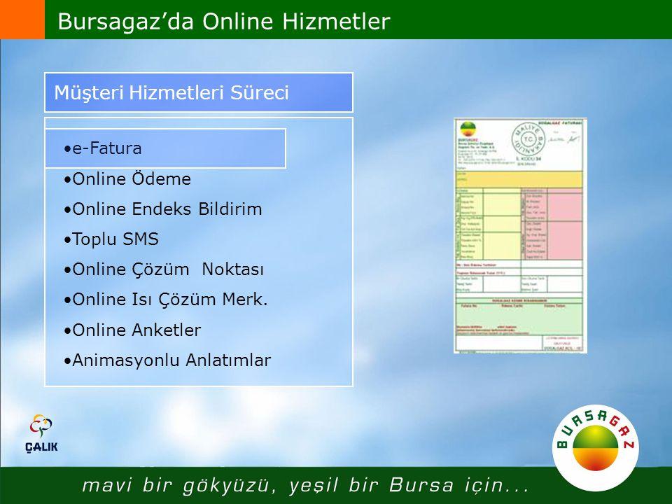 Bursagaz'da Online Hizmetler Müşteri Hizmetleri Süreci •e-Fatura •Online Ödeme •Online Endeks Bildirim •Toplu SMS •Online Çözüm Noktası •Online Isı Çö