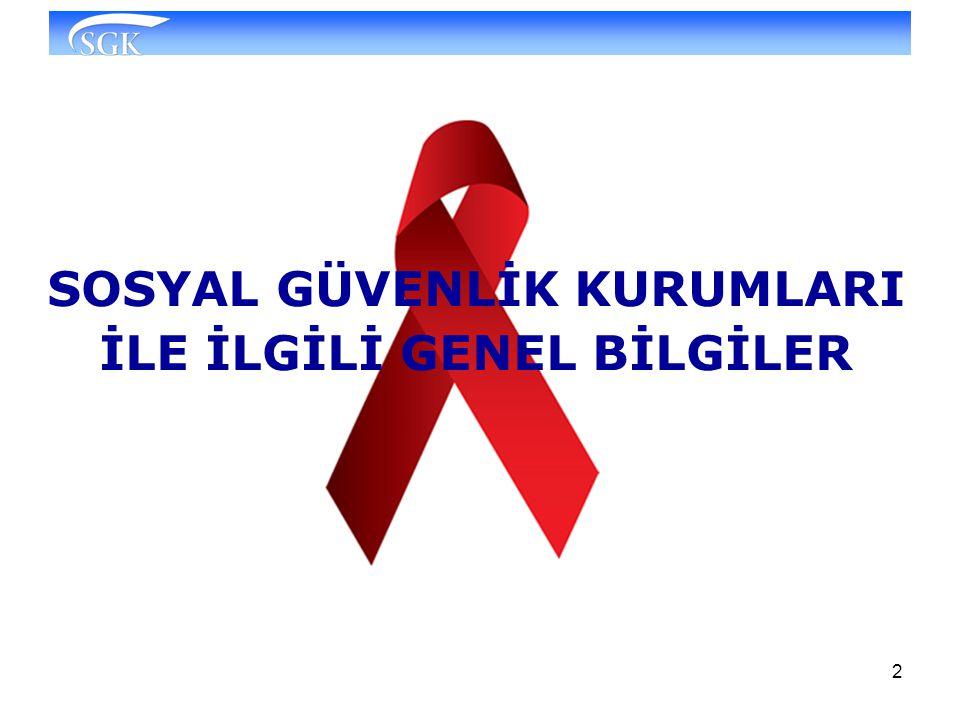 3 SOSYAL GÜVENLİK KAPSAMI * * 01.01.2012 tarihinde kapsama alındı.