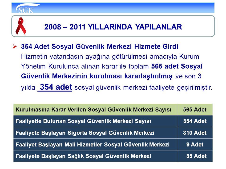 22  354 Adet Sosyal Güvenlik Merkezi Hizmete Girdi Hizmetin vatandaşın ayağına götürülmesi amacıyla Kurum Yönetim Kurulunca alınan karar ile toplam 5