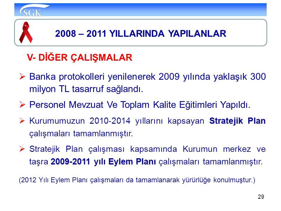 29 2008 – 2011 YILLARINDA YAPILANLAR V- DİĞER ÇALIŞMALAR  Banka protokolleri yenilenerek 2009 yılında yaklaşık 300 milyon TL tasarruf sağlandı.  Per