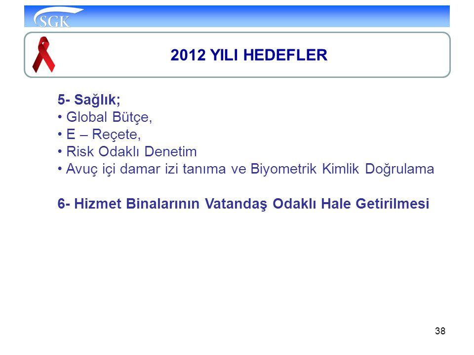 38 2012 YILI HEDEFLER 5- Sağlık; •Global Bütçe, •E – Reçete, •Risk Odaklı Denetim •Avuç içi damar izi tanıma ve Biyometrik Kimlik Doğrulama 6- Hizmet