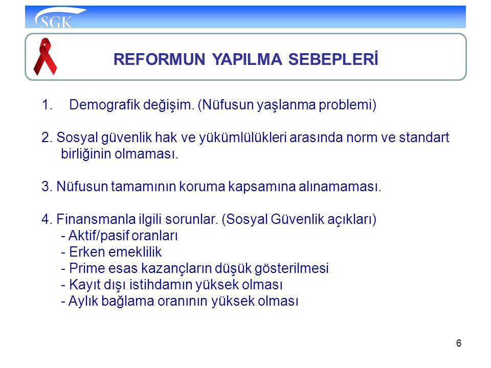 37 1- KADİM (Kayıtdışı İstihdamla Mücadele) 2- İş ve işlemlerin basitleştirilmesi, 3- Prim tahsilatlarının artırılması, 4- Teknik alt yapının güçlendirilmesi, •AYS (Arşiv Yönetim Sistemi) •SGEP (Sosyal Güvenlik Entegrasyonu Projesi) •Data Center (Hizmet binası) •Teknolojik Altyapı Çalışmalarının Hızlandırılması (Türk Telekom Sözleşme - ayrı otoban) 2012 YILI HEDEFLER