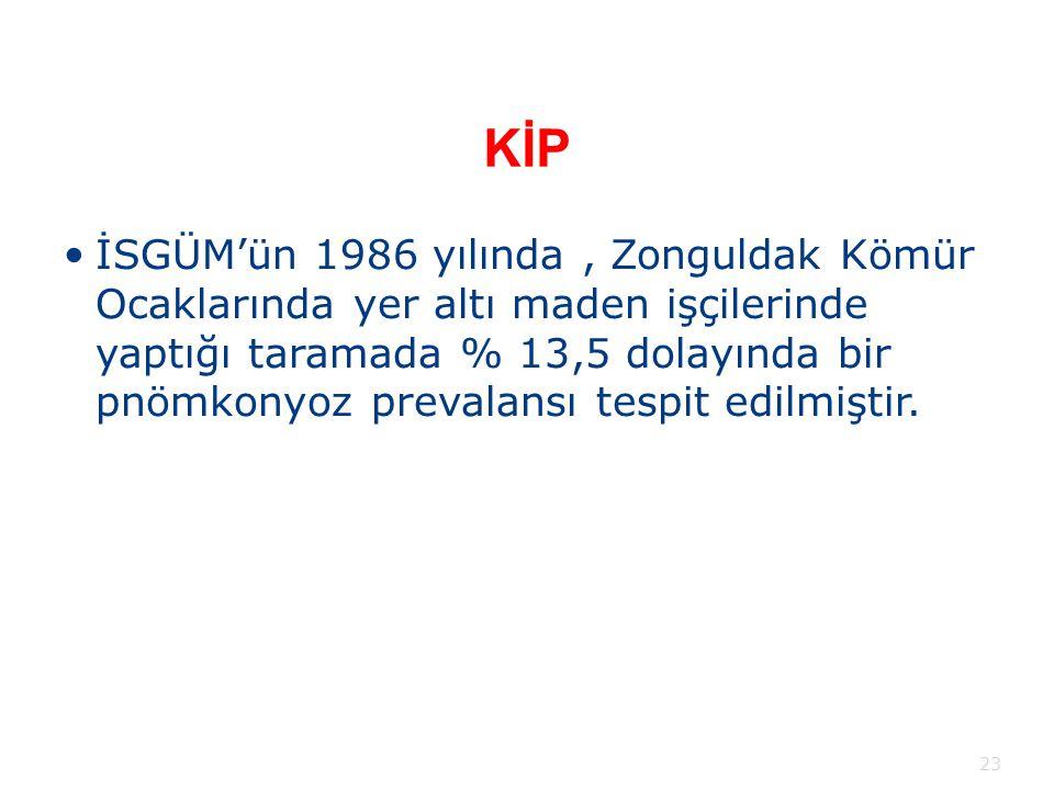  İSGÜM'ün 1986 yılında, Zonguldak Kömür Ocaklarında yer altı maden işçilerinde yaptığı taramada % 13,5 dolayında bir pnömkonyoz prevalansı tespit edilmiştir.