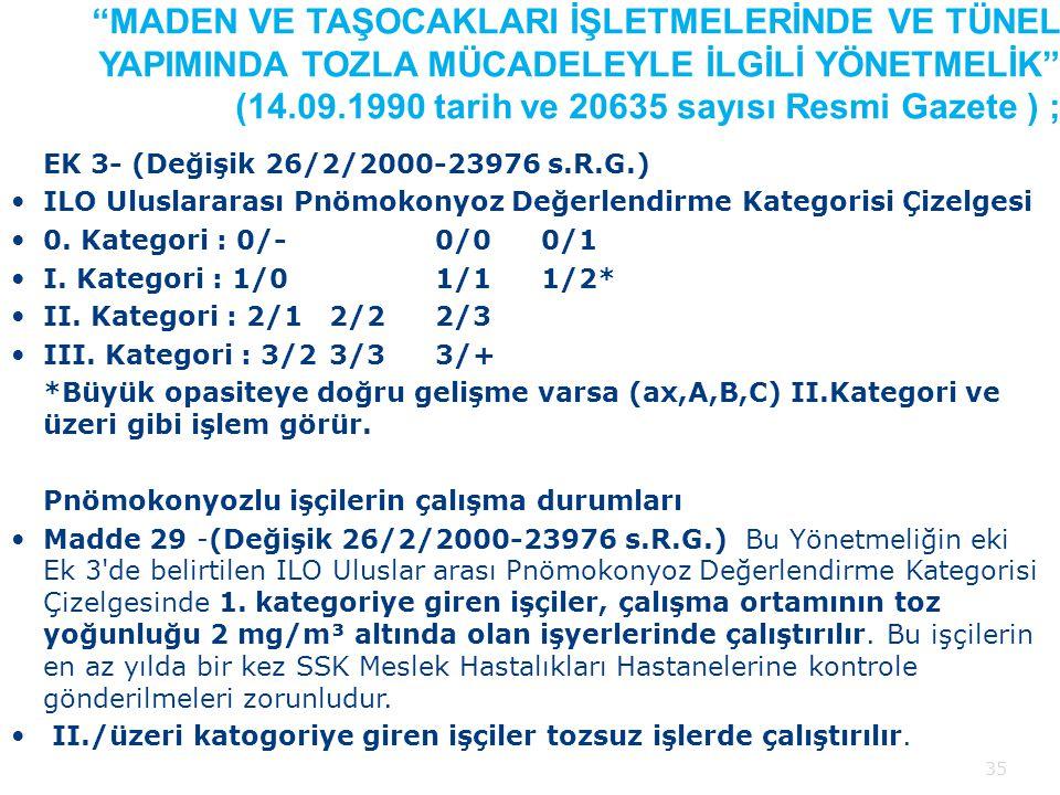 MADEN VE TAŞOCAKLARI İŞLETMELERİNDE VE TÜNEL YAPIMINDA TOZLA MÜCADELEYLE İLGİLİ YÖNETMELİK (14.09.1990 tarih ve 20635 sayısı Resmi Gazete ) ; EK 3- (Değişik 26/2/2000-23976 s.R.G.)  ILO Uluslararası Pnömokonyoz Değerlendirme Kategorisi Çizelgesi  0.