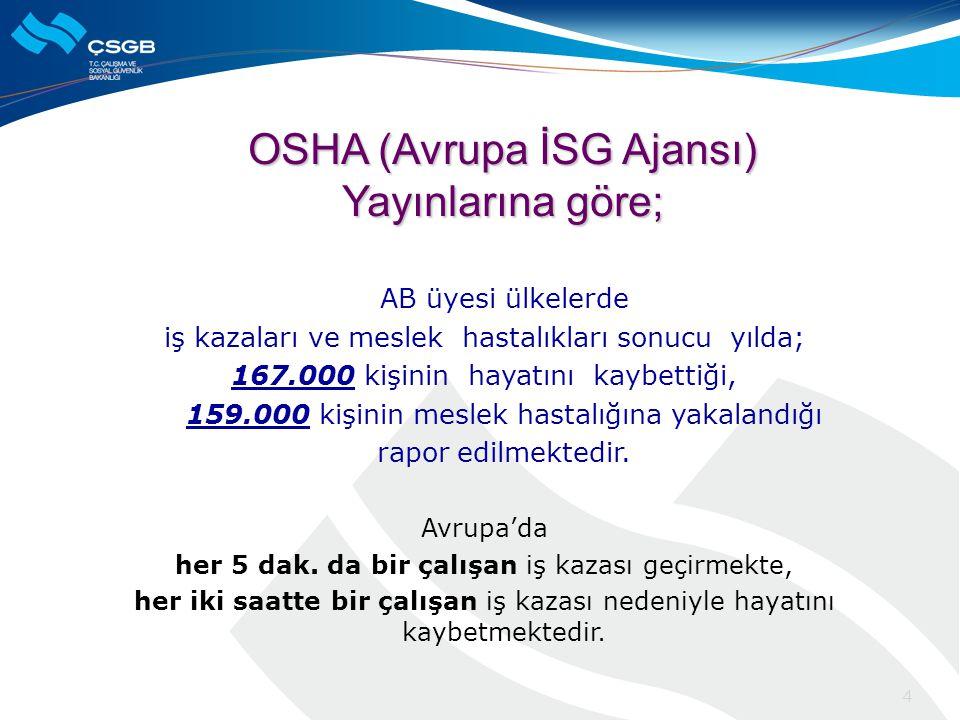 OSHA (Avrupa İSG Ajansı) Yayınlarına göre; AB üyesi ülkelerde iş kazaları ve meslek hastalıkları sonucu yılda; 167.000 kişinin hayatını kaybettiği, 159.000 kişinin meslek hastalığına yakalandığı rapor edilmektedir.