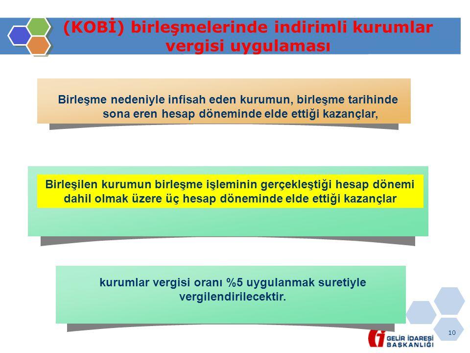 10 (KOBİ) birleşmelerinde indirimli kurumlar vergisi uygulaması Birleşme nedeniyle infisah eden kurumun, birleşme tarihinde sona eren hesap döneminde
