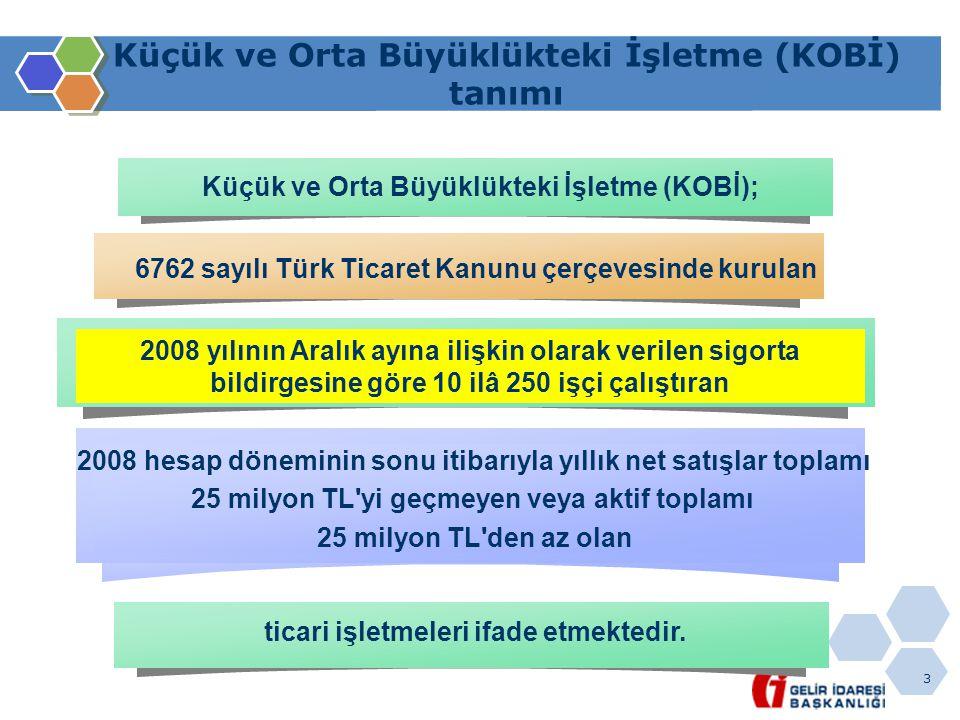 3 Küçük ve Orta Büyüklükteki İşletme (KOBİ) tanımı 2008 hesap döneminin sonu itibarıyla yıllık net satışlar toplamı 25 milyon TL'yi geçmeyen veya akti