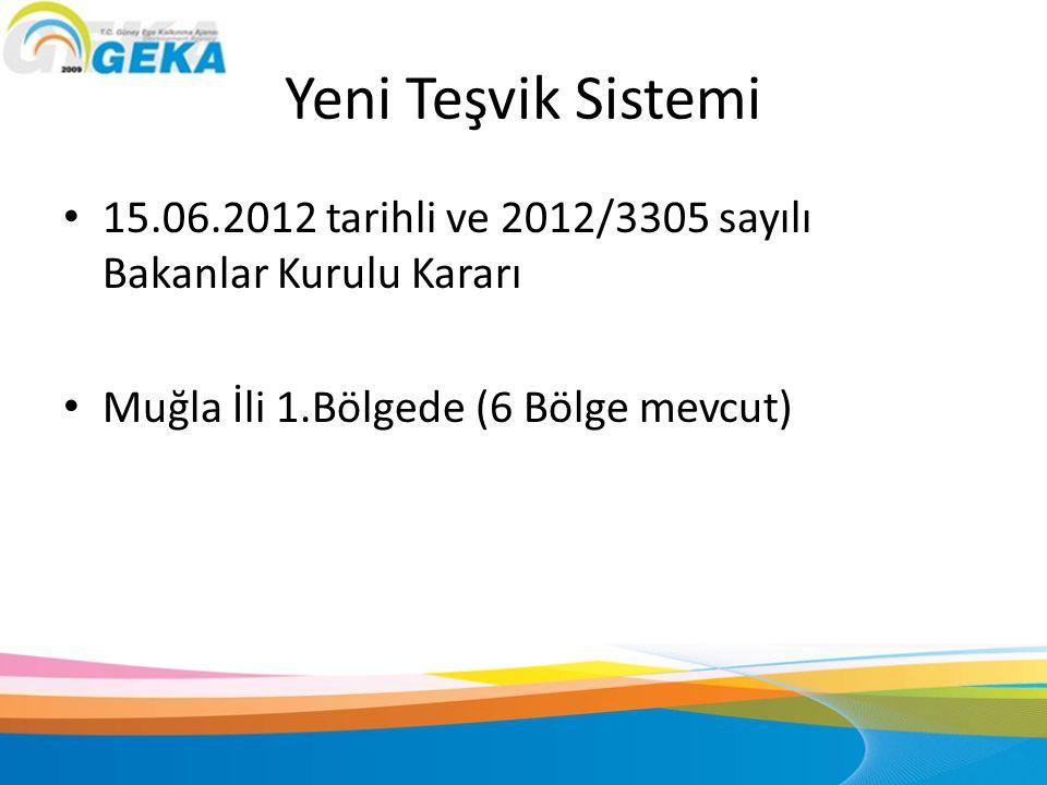 Yeni Teşvik Sistemi • 15.06.2012 tarihli ve 2012/3305 sayılı Bakanlar Kurulu Kararı • Muğla İli 1.Bölgede (6 Bölge mevcut)