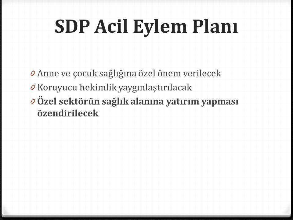 SDP Acil Eylem Planı 0 Anne ve çocuk sağlığına özel önem verilecek 0 Koruyucu hekimlik yaygınlaştırılacak 0 Özel sektörün sağlık alanına yatırım yapma