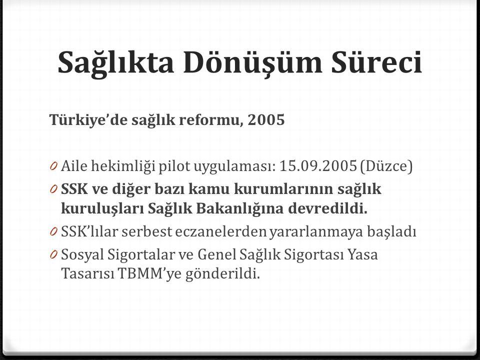 Sağlıkta Dönüşüm Süreci Türkiye'de sağlık reformu, 2005 0 Aile hekimliği pilot uygulaması: 15.09.2005 (Düzce) 0 SSK ve diğer bazı kamu kurumlarının sa