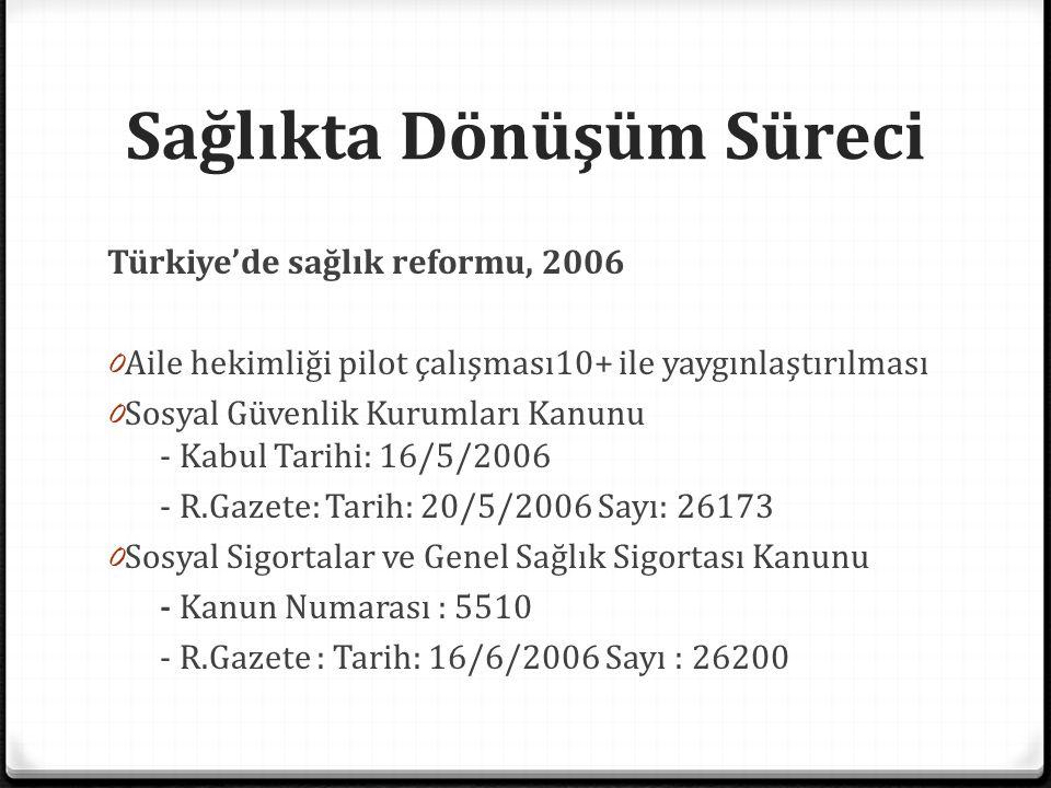 Sağlıkta Dönüşüm Süreci Türkiye'de sağlık reformu, 2006 0 Aile hekimliği pilot çalışması10+ ile yaygınlaştırılması 0 Sosyal Güvenlik Kurumları Kanunu