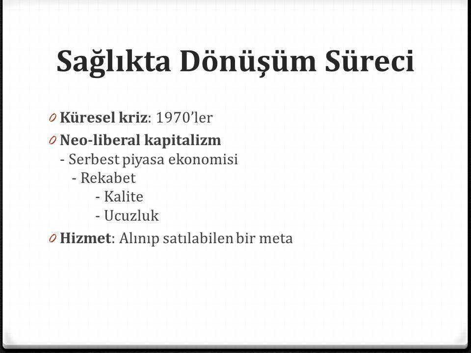 Sağlıkta Dönüşüm Süreci Dr.Melike Erdem 30 Kasım 2012 Dr.