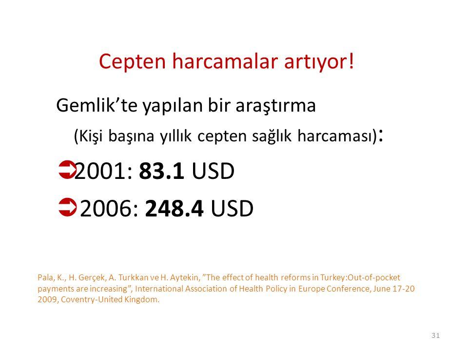 Gemlik'te yapılan bir araştırma (Kişi başına yıllık cepten sağlık harcaması) :  2001: 83.1 USD  2006: 248.4 USD Cepten harcamalar artıyor! Pala, K.,