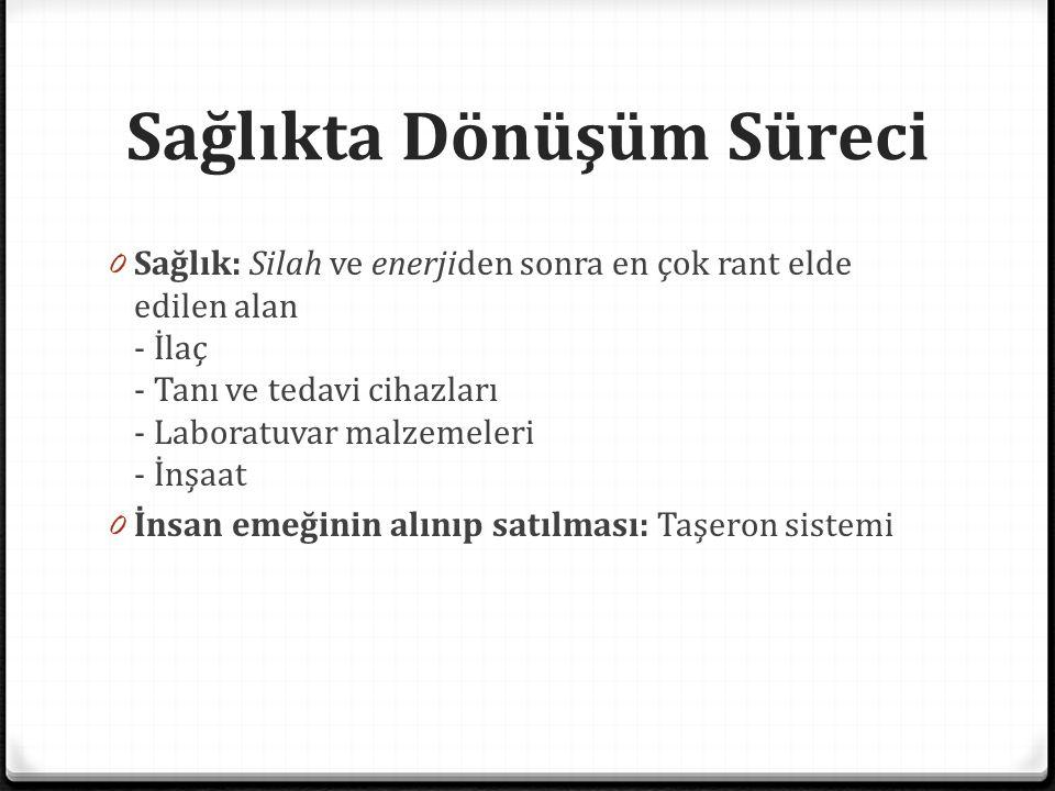 Sağlıkta Dönüşüm Süreci 0 Küresel krizin Türkiye'ye yansıması - 12 Eylül 1980 Darbesi 0 1982 Anayasası 0 Neo-liberal kapitalizmin, yani serbest piyasa ekonomisinin Türkiye'ye girmesi - Turgut Özal Dönemi