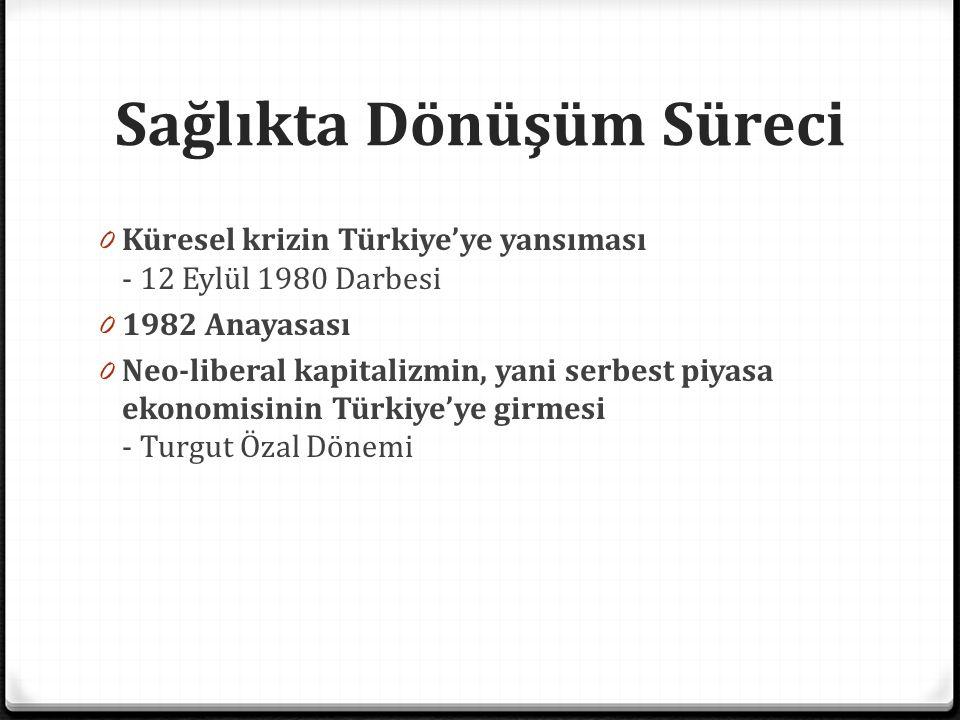 Sağlıkta Dönüşüm Süreci 0 Küresel krizin Türkiye'ye yansıması - 12 Eylül 1980 Darbesi 0 1982 Anayasası 0 Neo-liberal kapitalizmin, yani serbest piyasa