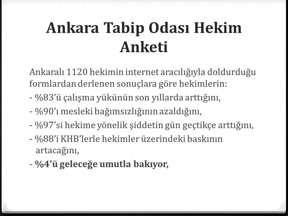 Ankara Tabip Odası Hekim Anketi Ankaralı 1120 hekimin internet aracılığıyla doldurduğu formlardan derlenen sonuçlara göre hekimlerin: - %83'ü çalışma