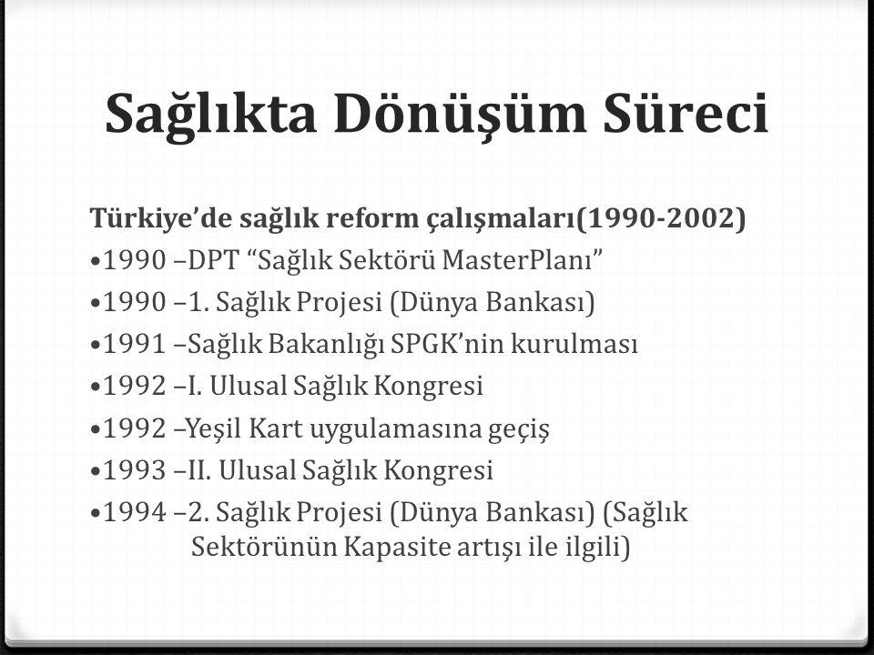 Sağlıkta Dönüşüm Süreci Türkiye'de sağlık reformu, 2006 0 Aile hekimliği pilot çalışması10+ ile yaygınlaştırılması 0 Sosyal Güvenlik Kurumları Kanunu - Kabul Tarihi: 16/5/2006 - R.Gazete: Tarih: 20/5/2006 Sayı: 26173 0 Sosyal Sigortalar ve Genel Sağlık Sigortası Kanunu - Kanun Numarası : 5510 - R.Gazete : Tarih: 16/6/2006 Sayı : 26200