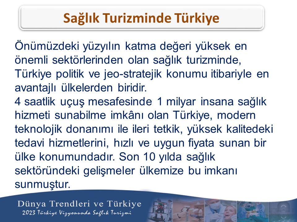 Önümüzdeki yüzyılın katma değeri yüksek en önemli sektörlerinden olan sağlık turizminde, Türkiye politik ve jeo-stratejik konumu itibariyle en avantaj