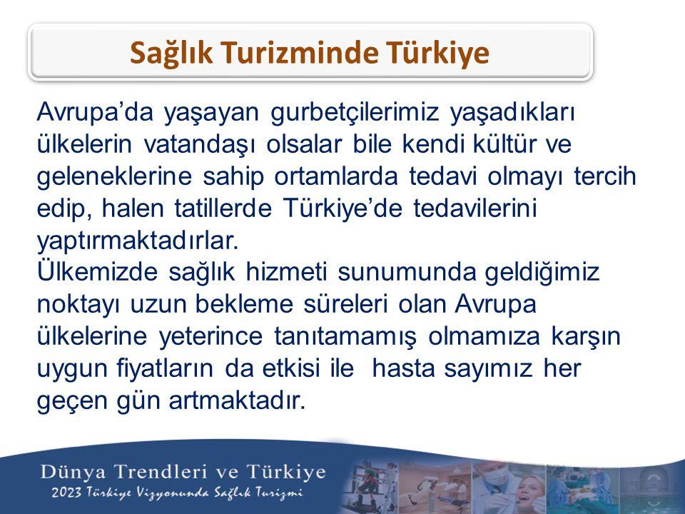 Avrupa'da yaşayan gurbetçilerimiz yaşadıkları ülkelerin vatandaşı olsalar bile kendi kültür ve geleneklerine sahip ortamlarda tedavi olmayı tercih edip, halen tatillerde Türkiye'de tedavilerini yaptırmaktadırlar.