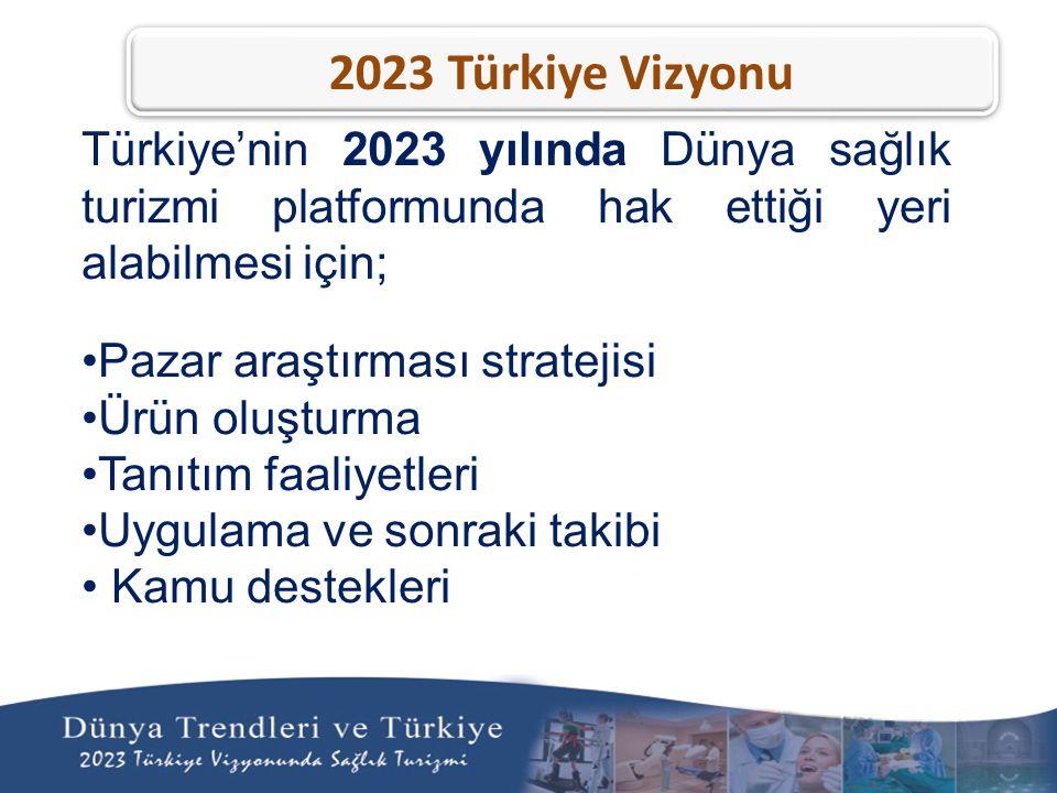 Türkiye'nin 2023 yılında Dünya sağlık turizmi platformunda hak ettiği yeri alabilmesi için; •Pazar araştırması stratejisi •Ürün oluşturma •Tanıtım faaliyetleri •Uygulama ve sonraki takibi • Kamu destekleri 2023 Türkiye Vizyonu