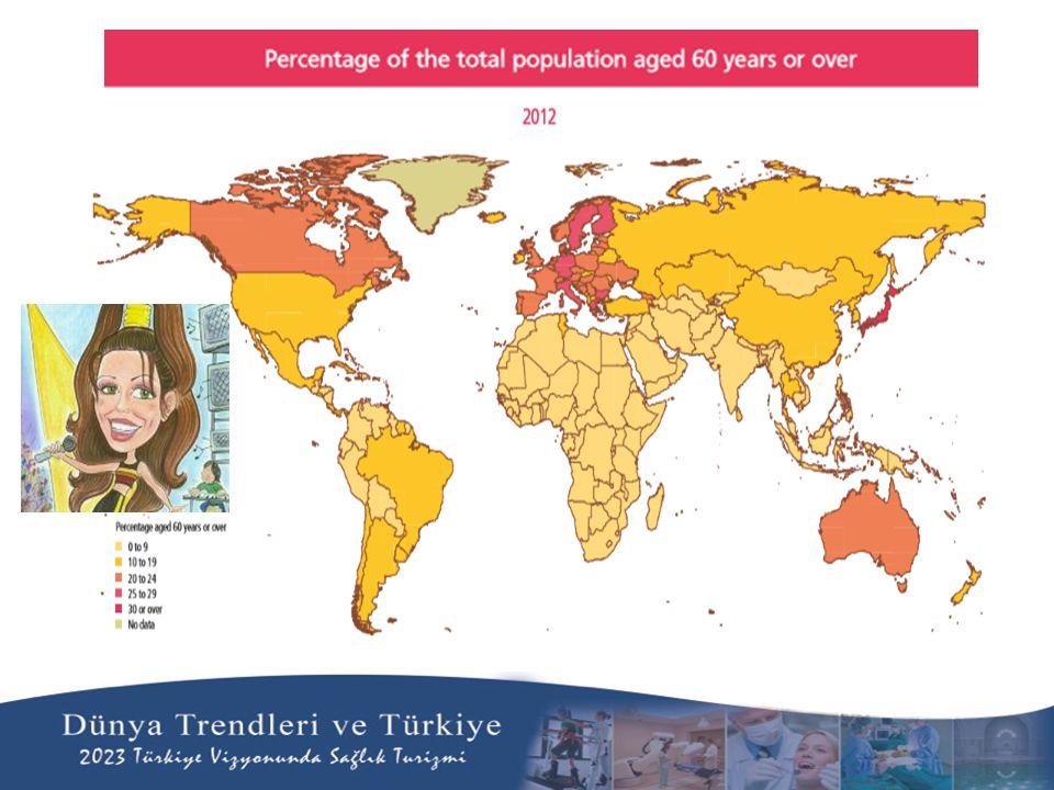 Önümüzdeki yüzyılın katma değeri yüksek en önemli sektörlerinden olan sağlık turizminde, Türkiye politik ve jeo-stratejik konumu itibariyle en avantajlı ülkelerden biridir.