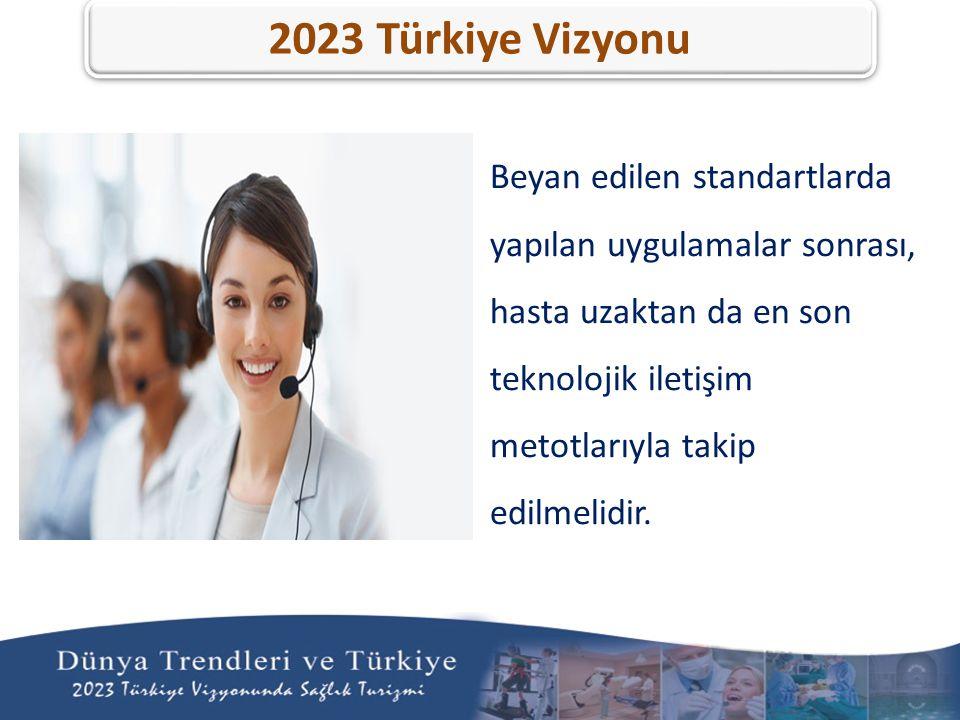 Beyan edilen standartlarda yapılan uygulamalar sonrası, hasta uzaktan da en son teknolojik iletişim metotlarıyla takip edilmelidir. 2023 Türkiye Vizyo