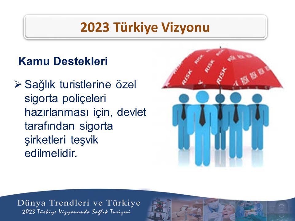  Sağlık turistlerine özel sigorta poliçeleri hazırlanması için, devlet tarafından sigorta şirketleri teşvik edilmelidir. Kamu Destekleri 2023 Türkiye