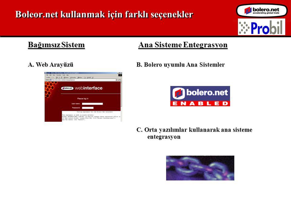 Boleor.net kullanmak için farklı seçenekler Bağımsız Sistem A.