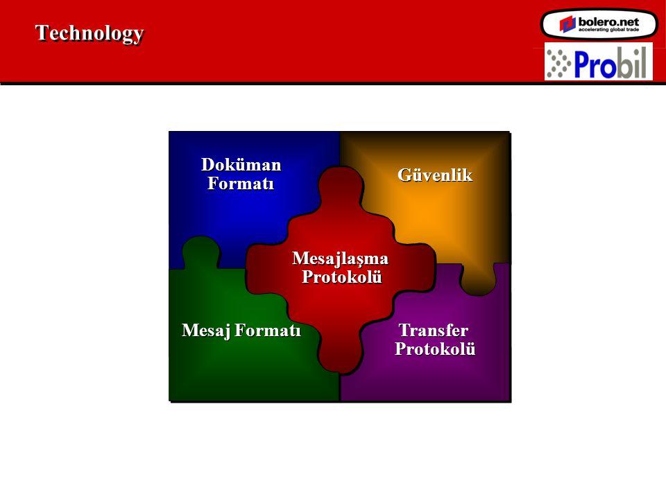 Technology Doküman Formatı Doküman Formatı Güvenlik Transfer Protokolü Transfer Protokolü Mesajlaşma Protokolü Mesajlaşma Protokolü Mesaj Formatı