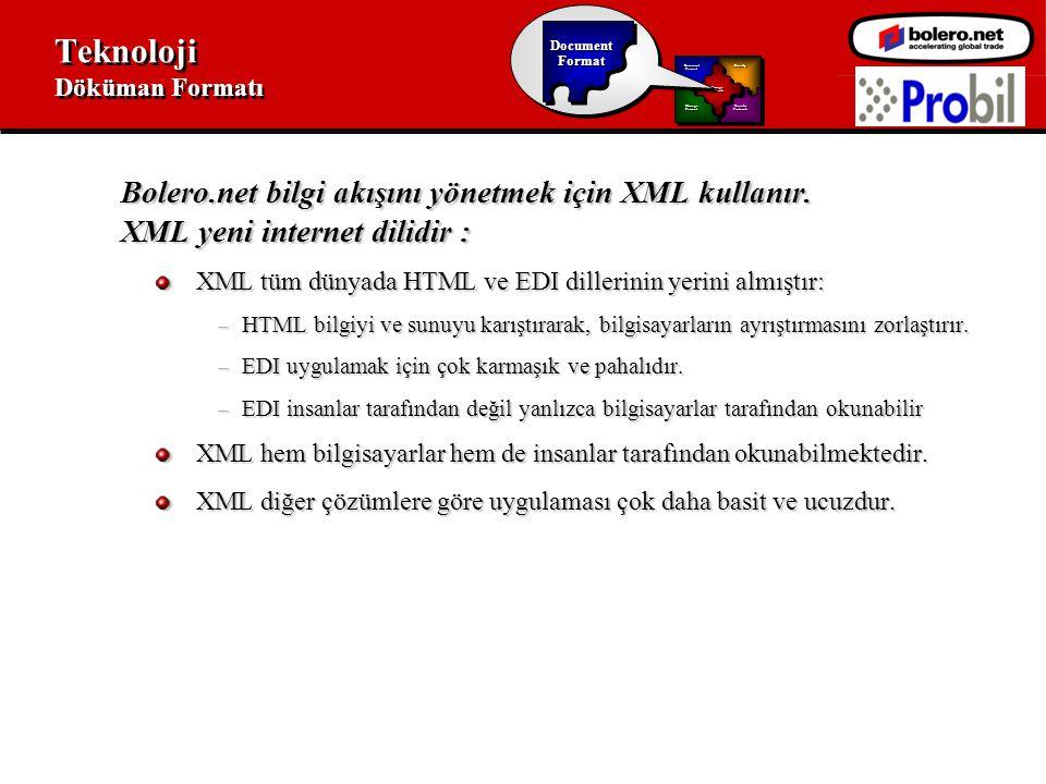 Teknoloji Döküman Formatı Bolero.net bilgi akışını yönetmek için XML kullanır.