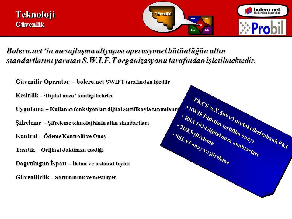 Teknoloji Güvenlik Bolero.net 'in mesajlaşma altyapısı operasyonel bütünlüğün altın standartlarını yaratan S.W.I.F.T organizasyonu tarafından işletilmektedir.