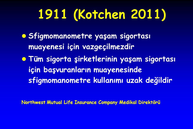 1911 (Kotchen 2011) l Sfigmomanometre yaşam sigortası muayenesi için vazgeçilmezdir l Tüm sigorta şirketlerinin yaşam sigortası için başvuranların mua