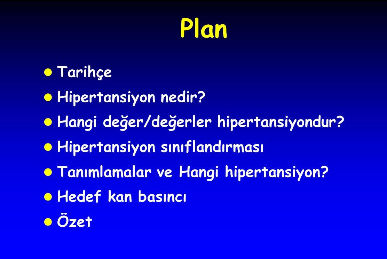 Plan l Tarihçe l Hipertansiyon nedir? l Hangi değer/değerler hipertansiyondur? l Hipertansiyon sınıflandırması l Tanımlamalar ve Hangi hipertansiyon?