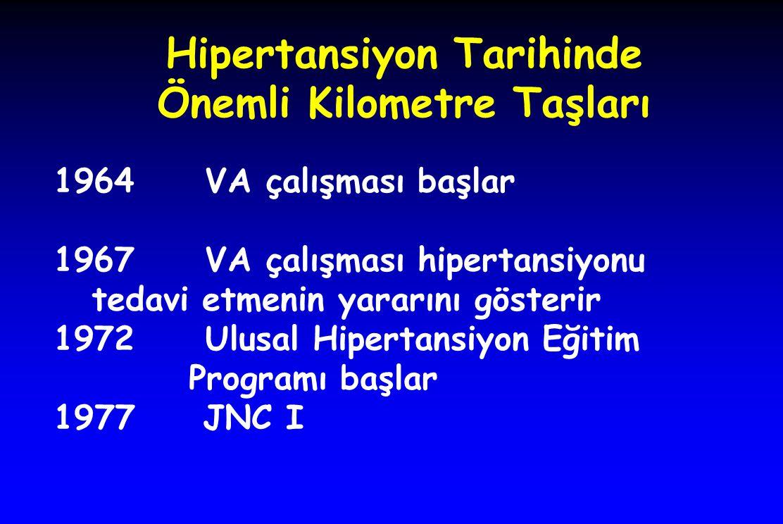 Hipertansiyon Tarihinde Önemli Kilometre Taşları 1964 VA çalışması başlar 1967 VA çalışması hipertansiyonu tedavi etmenin yararını gösterir 1972 Ulusa