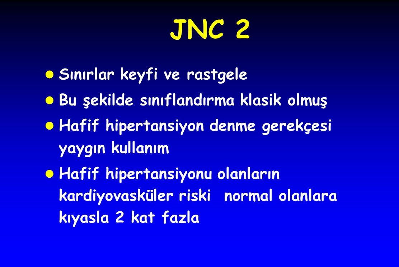 JNC 2 l Sınırlar keyfi ve rastgele l Bu şekilde sınıflandırma klasik olmuş l Hafif hipertansiyon denme gerekçesi yaygın kullanım l Hafif hipertansiyon
