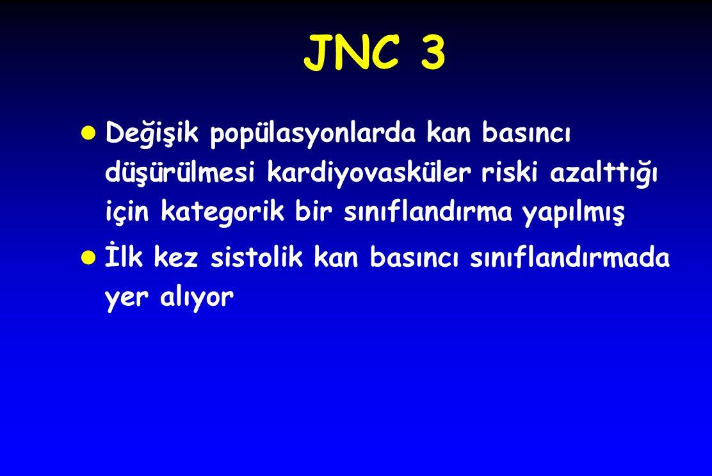 JNC 3 l Değişik popülasyonlarda kan basıncı düşürülmesi kardiyovasküler riski azalttığı için kategorik bir sınıflandırma yapılmış l İlk kez sistolik k
