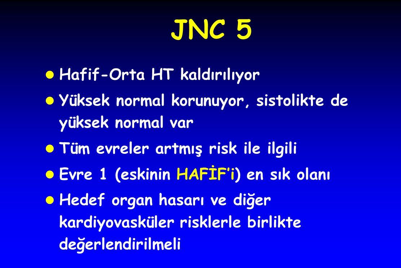 JNC 5 l Hafif-Orta HT kaldırılıyor l Yüksek normal korunuyor, sistolikte de yüksek normal var l Tüm evreler artmış risk ile ilgili l Evre 1 (eskinin H