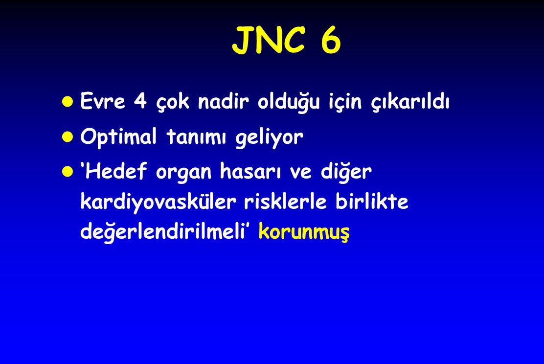 JNC 6 l Evre 4 çok nadir olduğu için çıkarıldı l Optimal tanımı geliyor l 'Hedef organ hasarı ve diğer kardiyovasküler risklerle birlikte değerlendiri