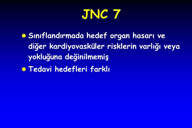 JNC 7 l Sınıflandırmada hedef organ hasarı ve diğer kardiyovasküler risklerin varlığı veya yokluğuna değinilmemiş l Tedavi hedefleri farklı