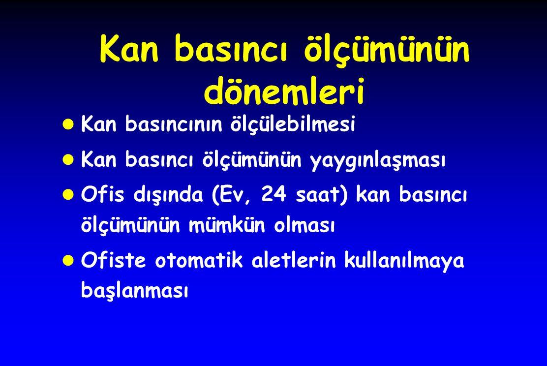 Kan basıncı sınıflandırması (JNC 5) 1993 SınıflandırmaSKB mmHg DKB mmHg Normal<130ve<85 Yüksek Normal 130-139veya85-89 Evre 1 Hipertansiyon140-159veya90-99 Evre 2 Hipertansiyon160-179veya 100-109 Evre 3 Hipertansiyon180-209veya 110-119 Evre 4 Hipertansiyon >210veya >120